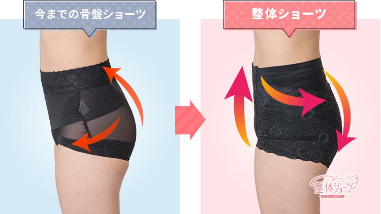 骨盤を立てることで腰への負担を軽減